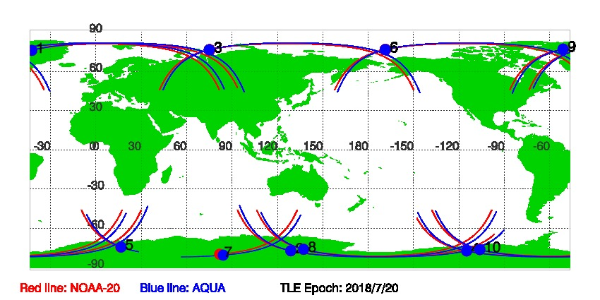 Prediction of SNOs between NOAA-20 and AQUA Satellite Orbit